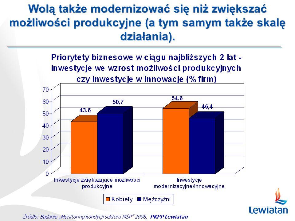 Wolą także modernizować się niż zwiększać możliwości produkcyjne (a tym samym także skalę działania).