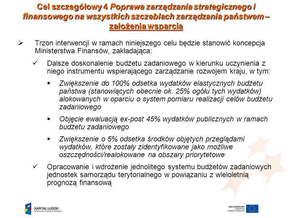 Cel szczegółowy 4 Poprawa zarządzania strategicznego i finansowego na wszystkich szczeblach zarządzania państwem – założenia wsparcia