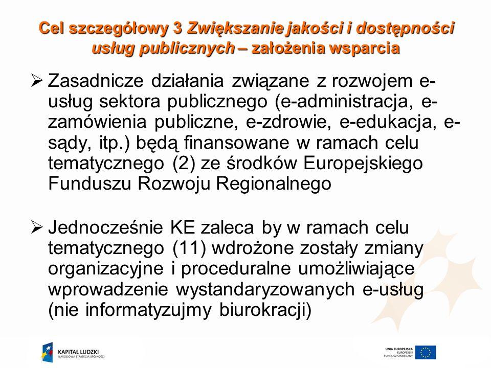 Cel szczegółowy 3 Zwiększanie jakości i dostępności usług publicznych – założenia wsparcia