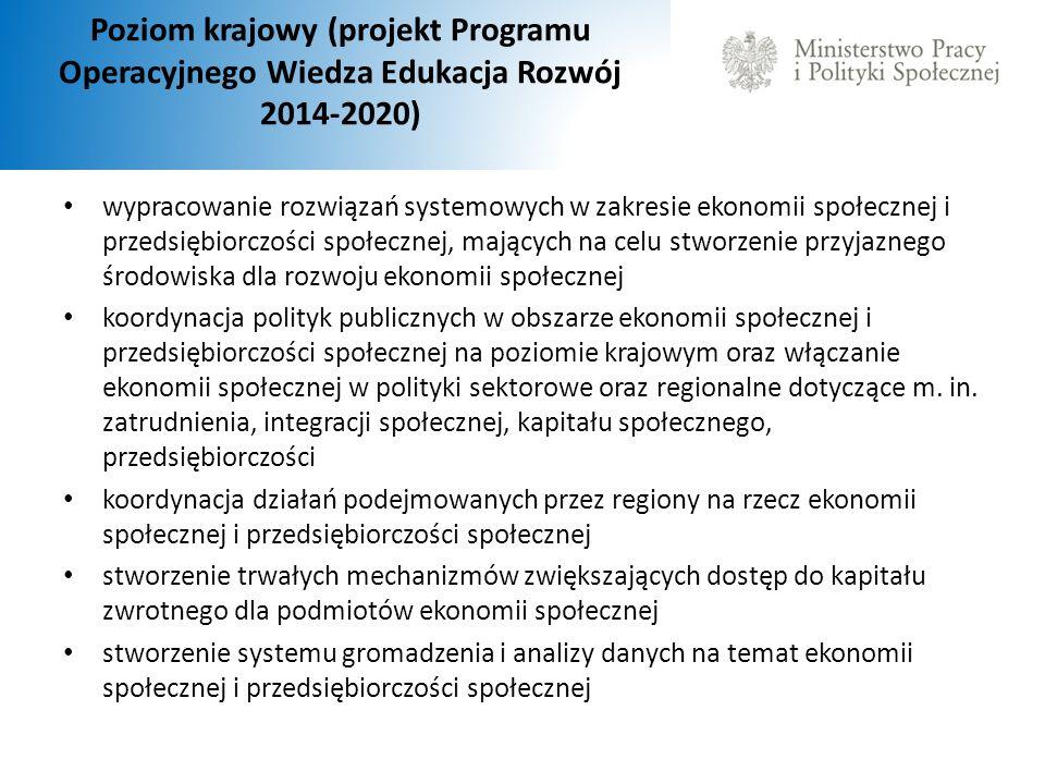 Poziom krajowy (projekt Programu Operacyjnego Wiedza Edukacja Rozwój 2014-2020)