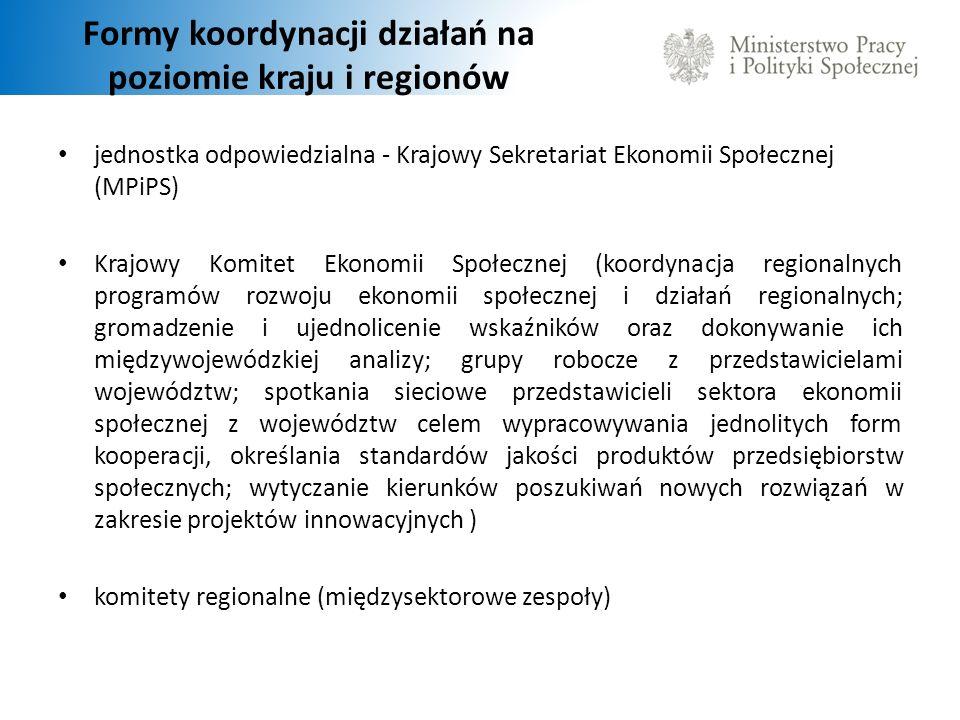 Formy koordynacji działań na poziomie kraju i regionów