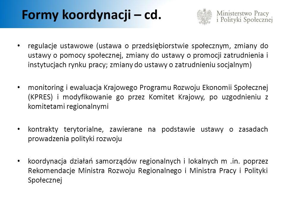 Formy koordynacji – cd.
