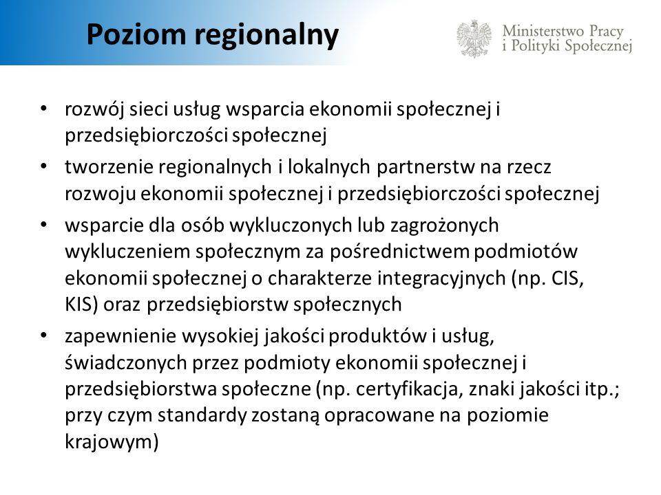 Poziom regionalny rozwój sieci usług wsparcia ekonomii społecznej i przedsiębiorczości społecznej.