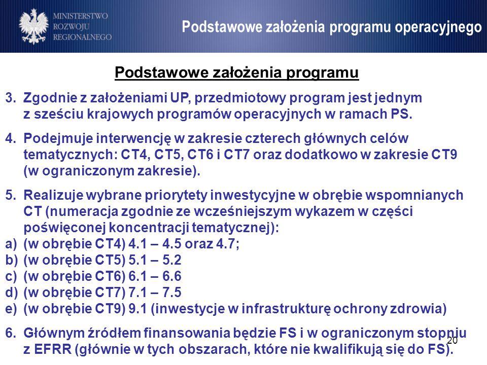 Podstawowe założenia programu