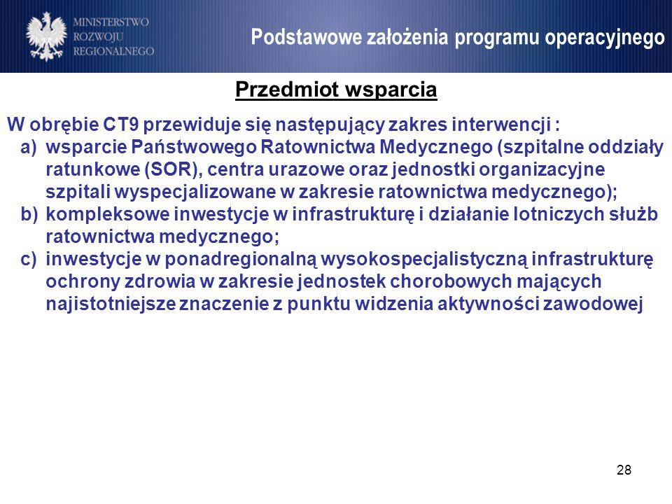 Podstawowe założenia programu operacyjnego