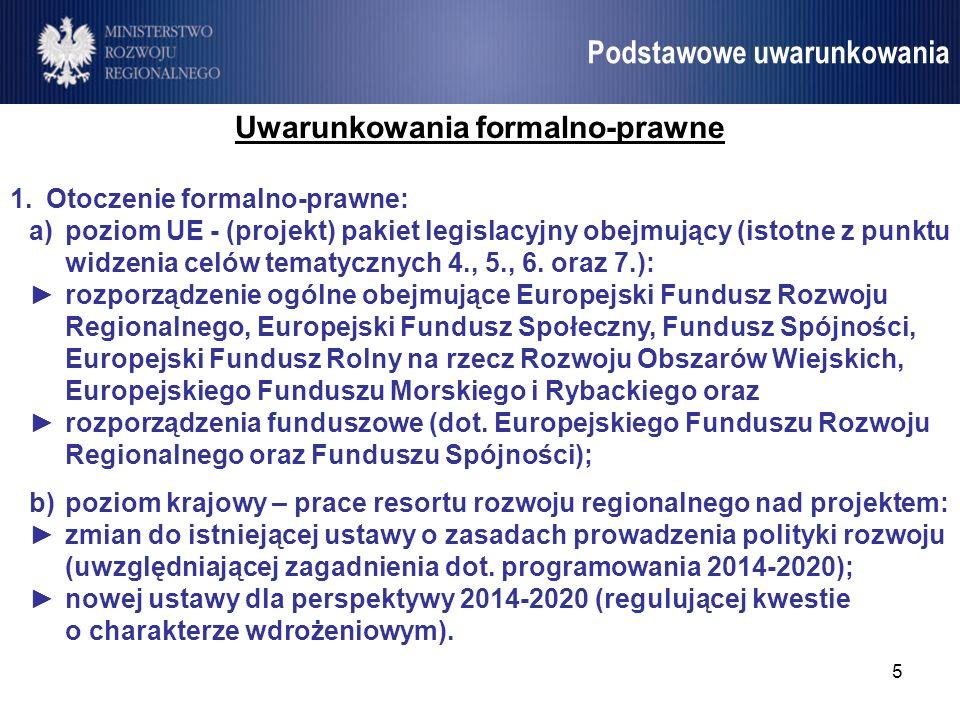 Uwarunkowania formalno-prawne