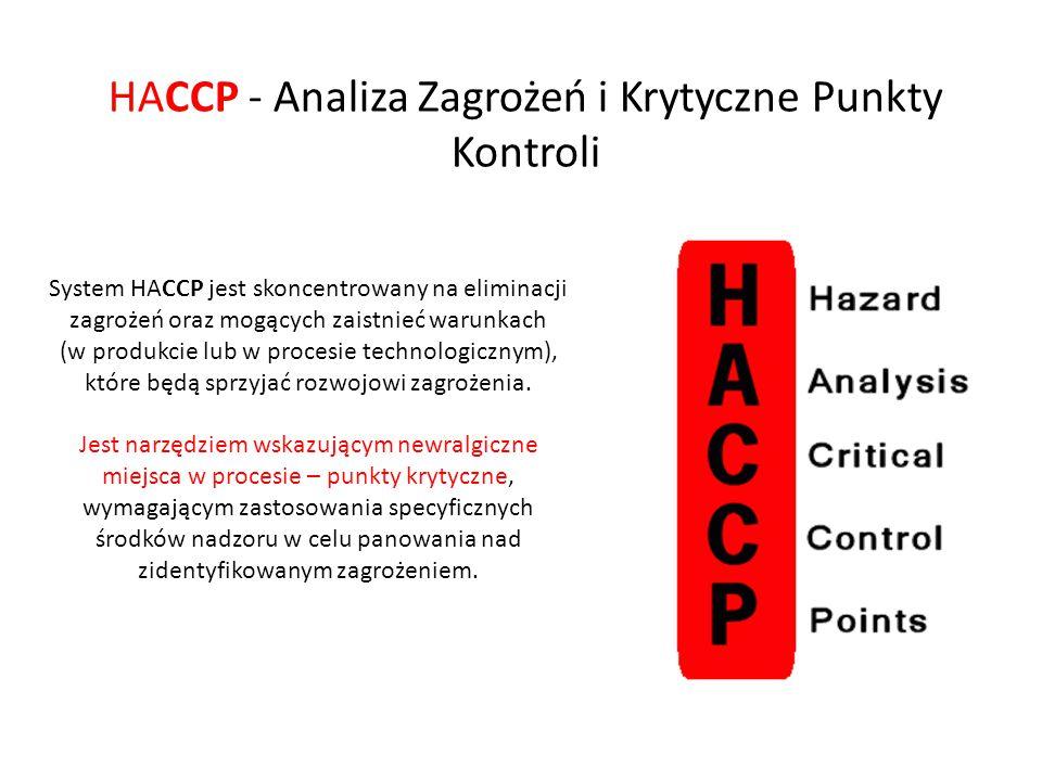 HACCP - Analiza Zagrożeń i Krytyczne Punkty Kontroli