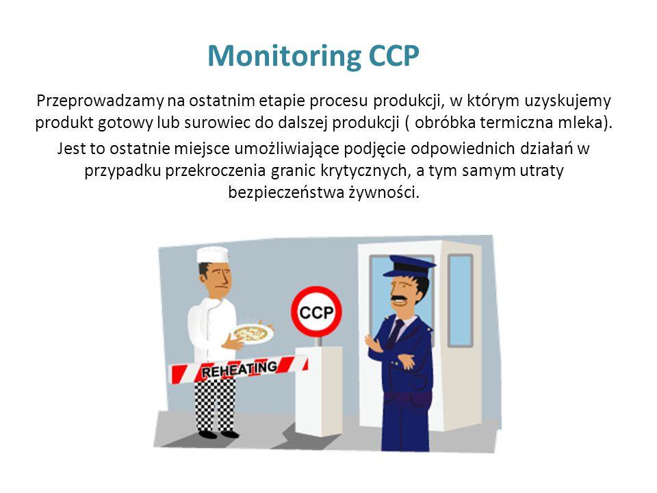 Monitoring CCP