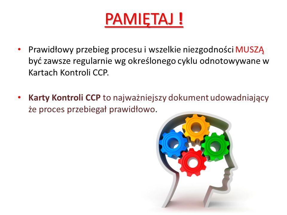PAMIĘTAJ ! Prawidłowy przebieg procesu i wszelkie niezgodności MUSZĄ być zawsze regularnie wg określonego cyklu odnotowywane w Kartach Kontroli CCP.