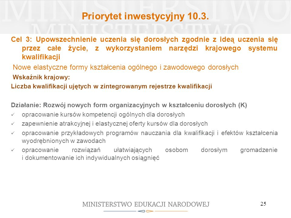 Priorytet inwestycyjny 10.3.