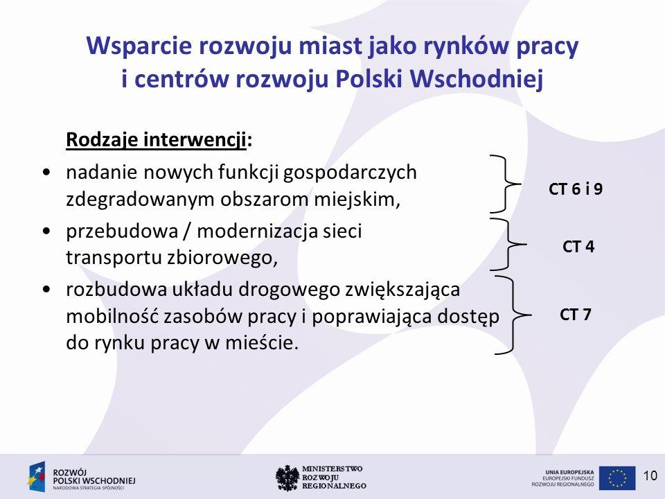 Wsparcie rozwoju miast jako rynków pracy i centrów rozwoju Polski Wschodniej