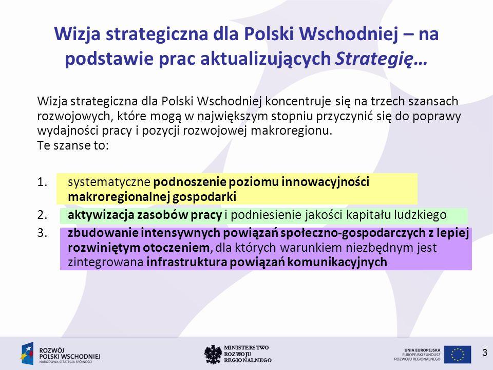 Wizja strategiczna dla Polski Wschodniej – na podstawie prac aktualizujących Strategię…