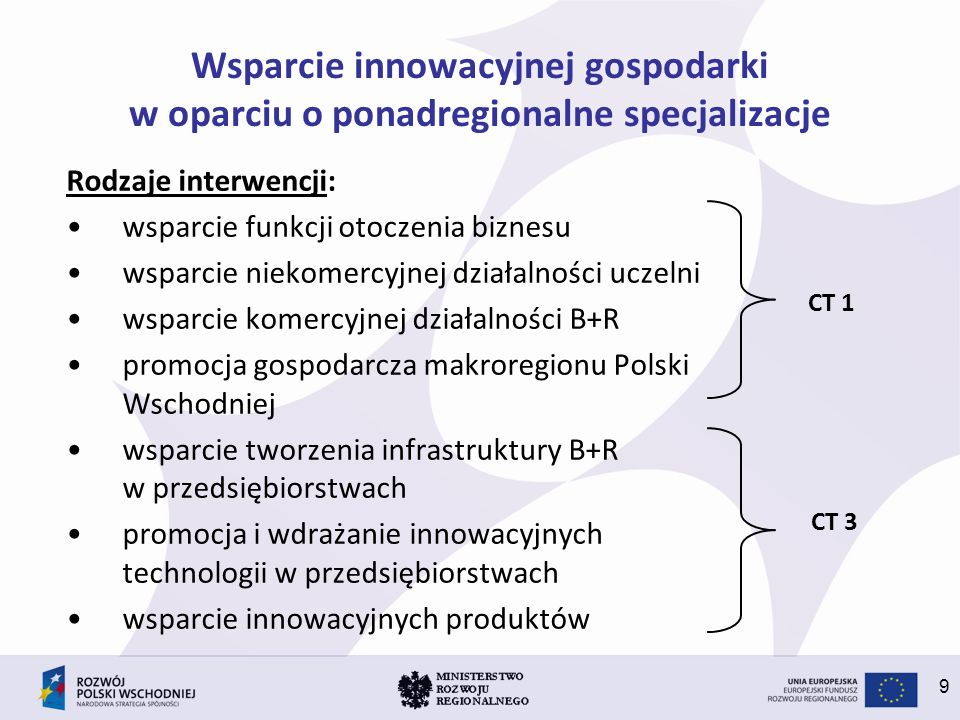 Wsparcie innowacyjnej gospodarki w oparciu o ponadregionalne specjalizacje