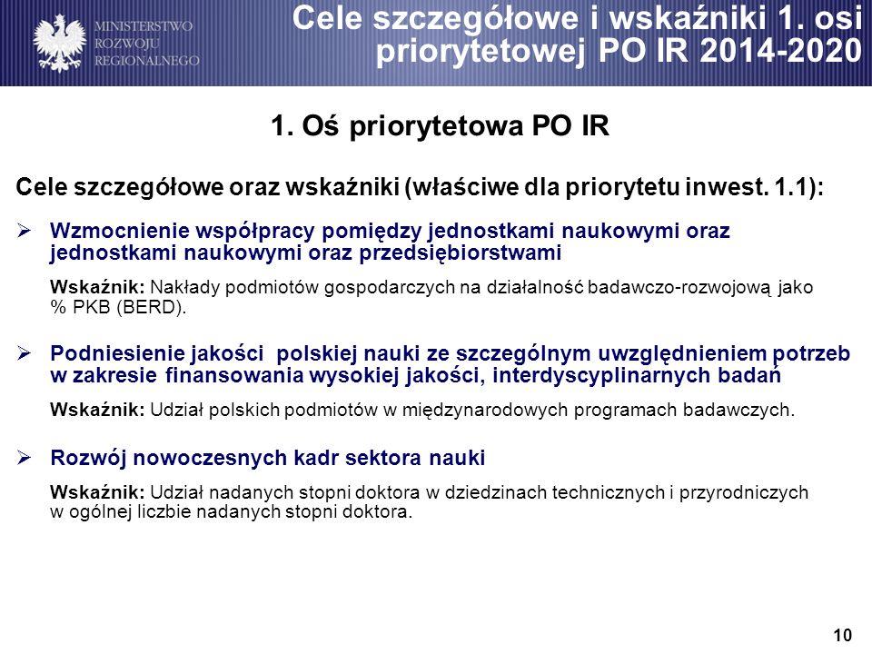 Cele szczegółowe i wskaźniki 1. osi priorytetowej PO IR 2014-2020