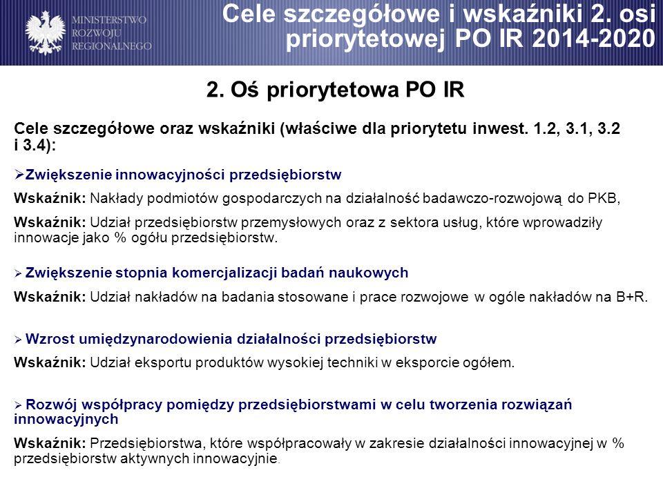 Cele szczegółowe i wskaźniki 2. osi priorytetowej PO IR 2014-2020