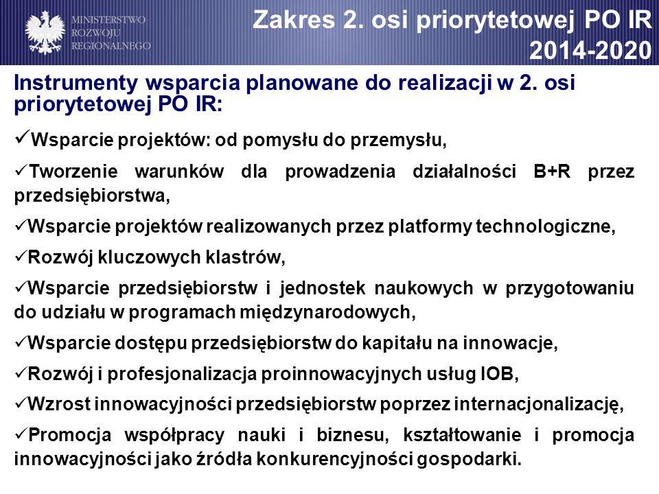 Zakres 2. osi priorytetowej PO IR 2014-2020