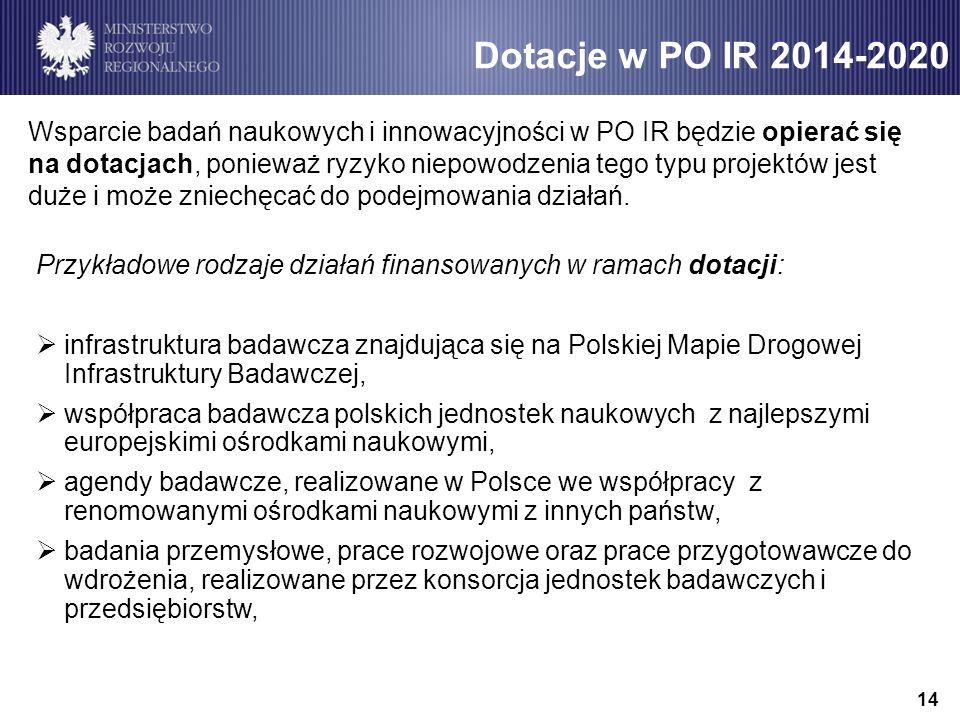 Dotacje w PO IR 2014-2020