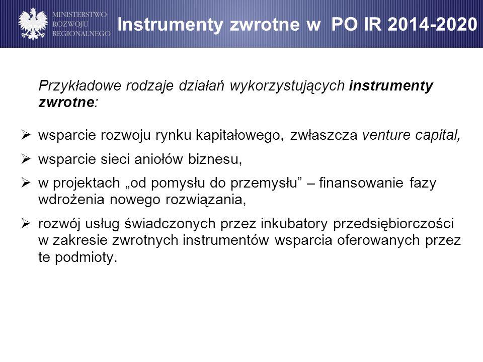 Instrumenty zwrotne w PO IR 2014-2020