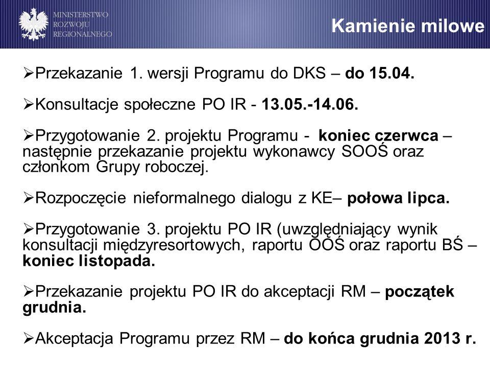 Kamienie milowe Przekazanie 1. wersji Programu do DKS – do 15.04.