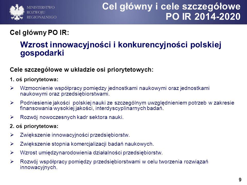 Cel główny i cele szczegółowe PO IR 2014-2020