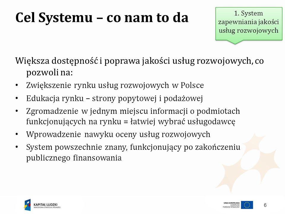 1. System zapewniania jakości usług rozwojowych