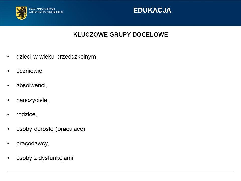 KLUCZOWE GRUPY DOCELOWE