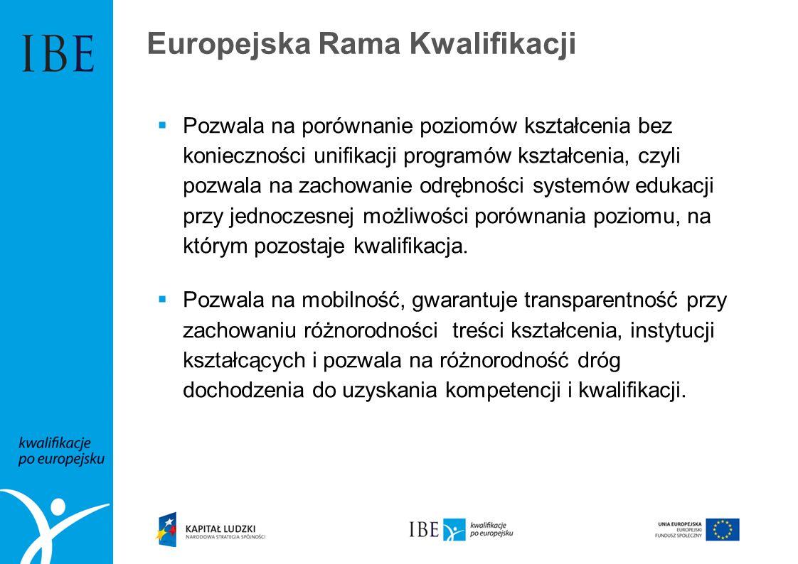 Europejska Rama Kwalifikacji