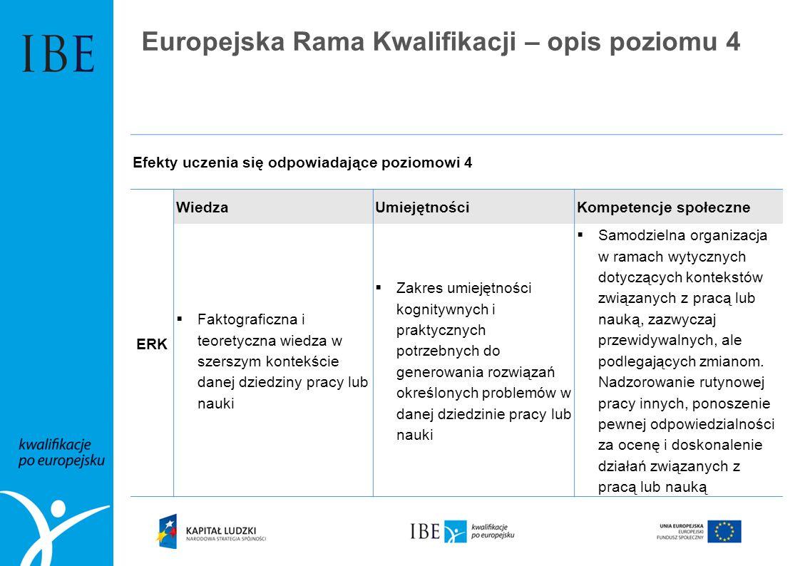 Europejska Rama Kwalifikacji – opis poziomu 4