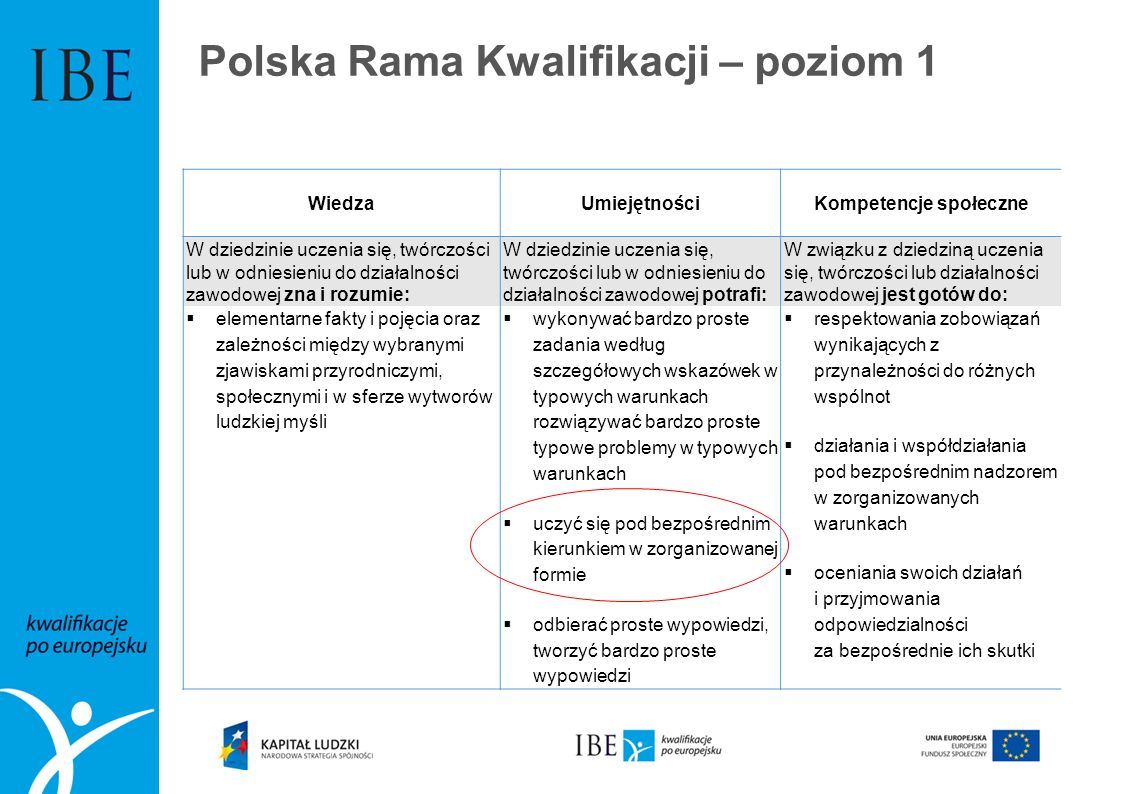 Polska Rama Kwalifikacji – poziom 1
