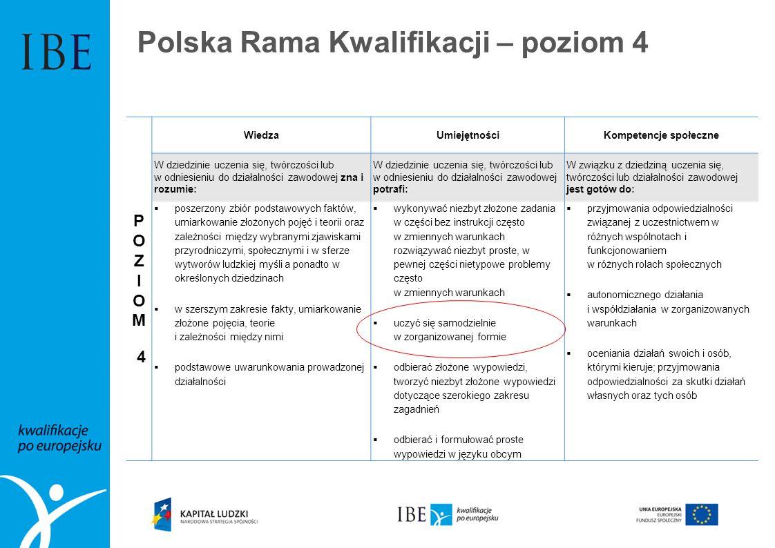 Polska Rama Kwalifikacji – poziom 4
