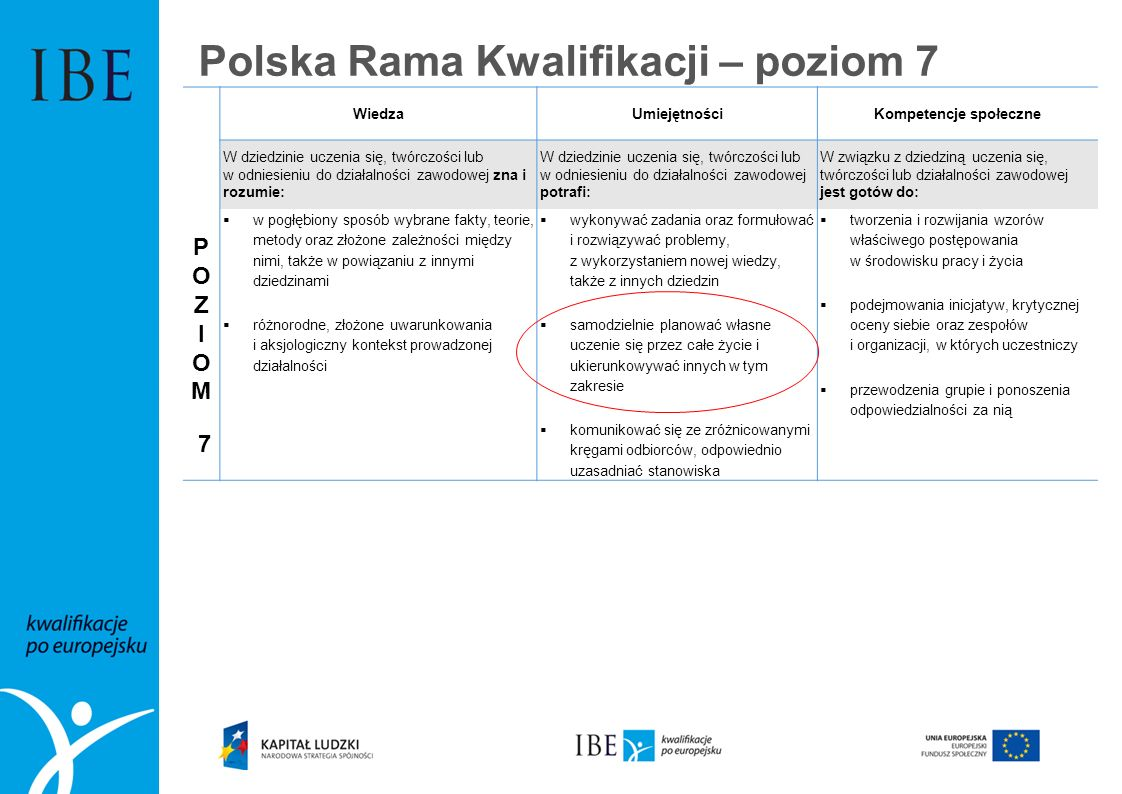 Polska Rama Kwalifikacji – poziom 7
