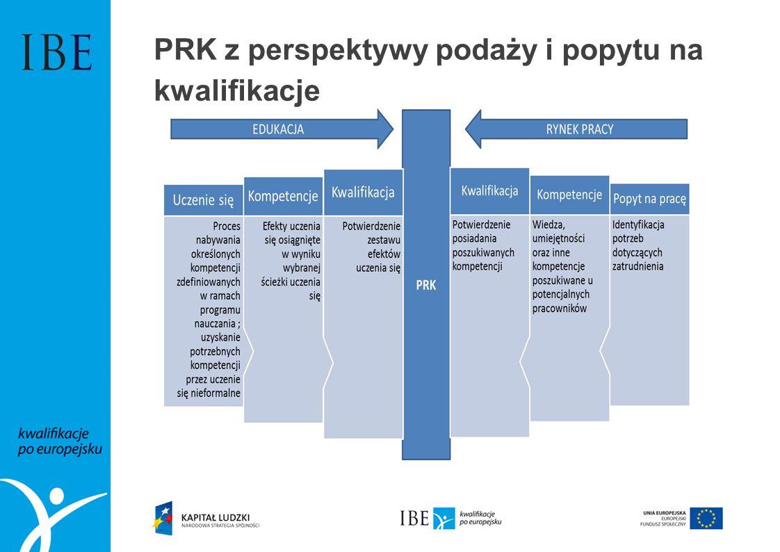 PRK z perspektywy podaży i popytu na kwalifikacje