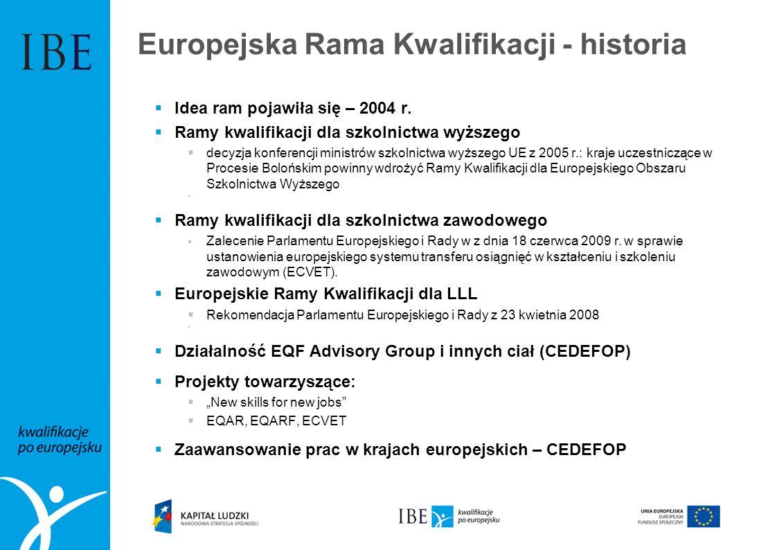 Europejska Rama Kwalifikacji - historia