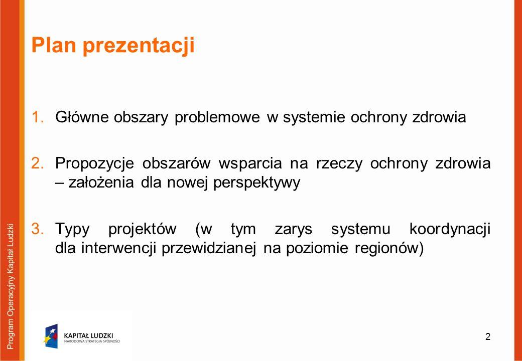Plan prezentacji Główne obszary problemowe w systemie ochrony zdrowia