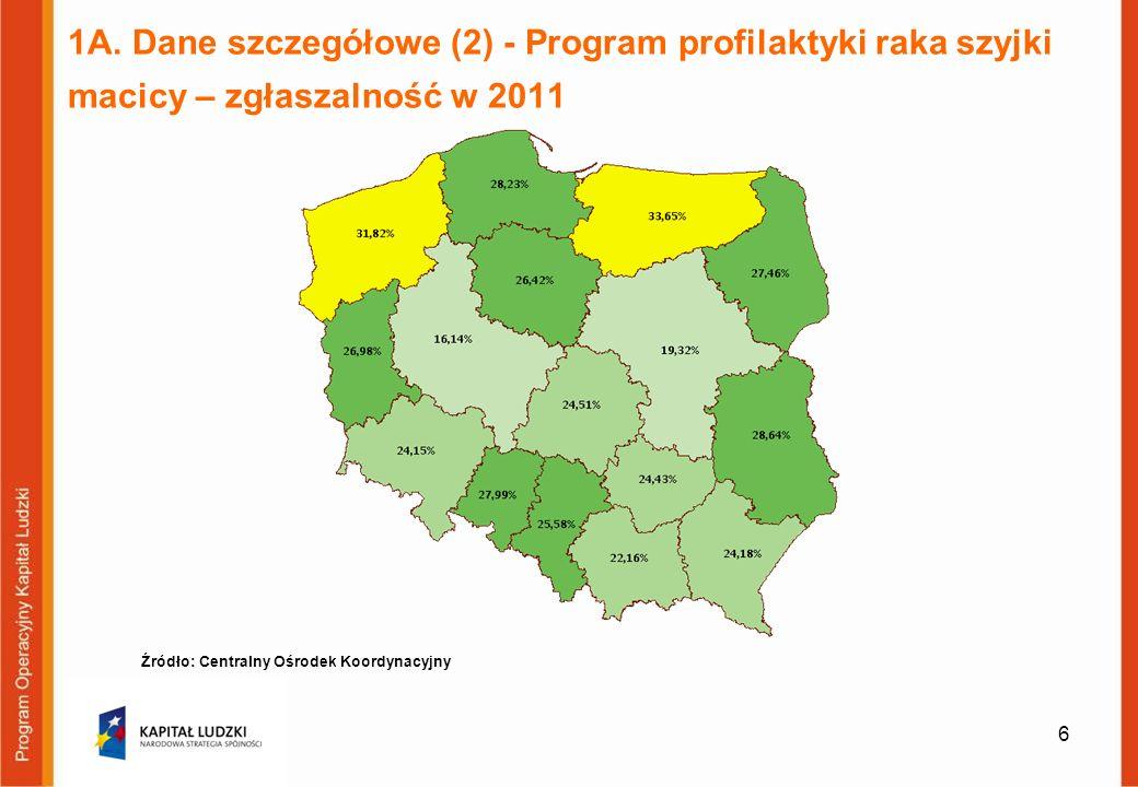 1A. Dane szczegółowe (2) - Program profilaktyki raka szyjki macicy – zgłaszalność w 2011