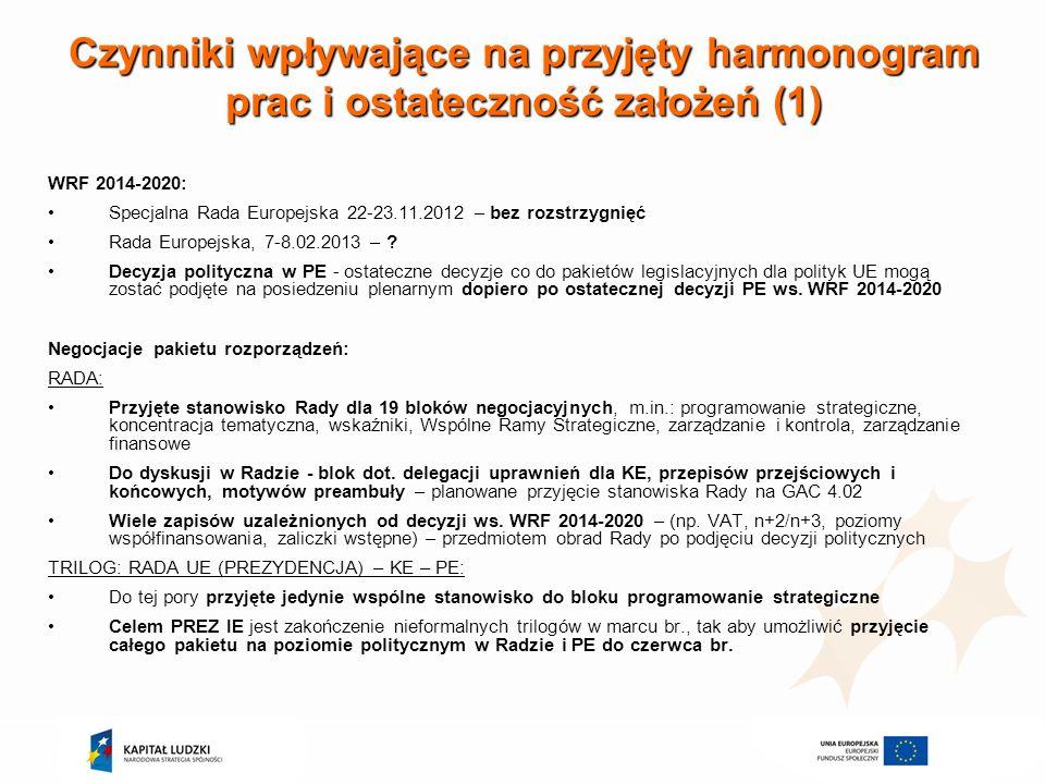 Czynniki wpływające na przyjęty harmonogram prac i ostateczność założeń (1)