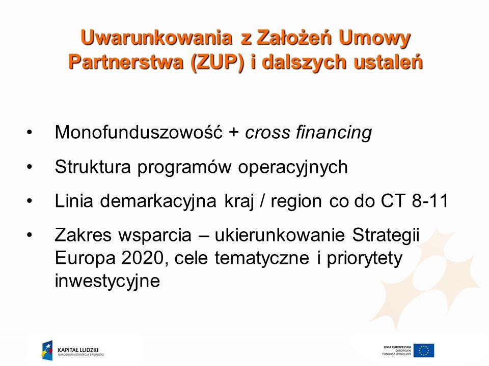 Uwarunkowania z Założeń Umowy Partnerstwa (ZUP) i dalszych ustaleń