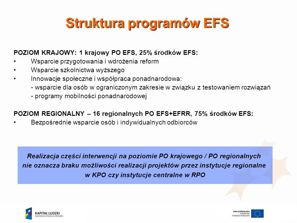 Struktura programów EFS