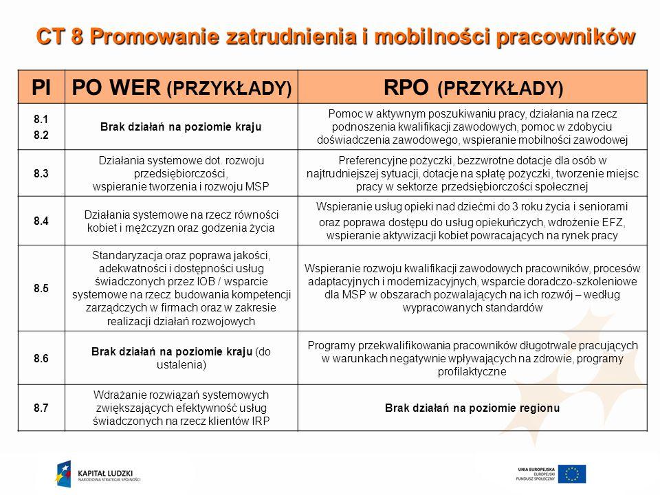CT 8 Promowanie zatrudnienia i mobilności pracowników