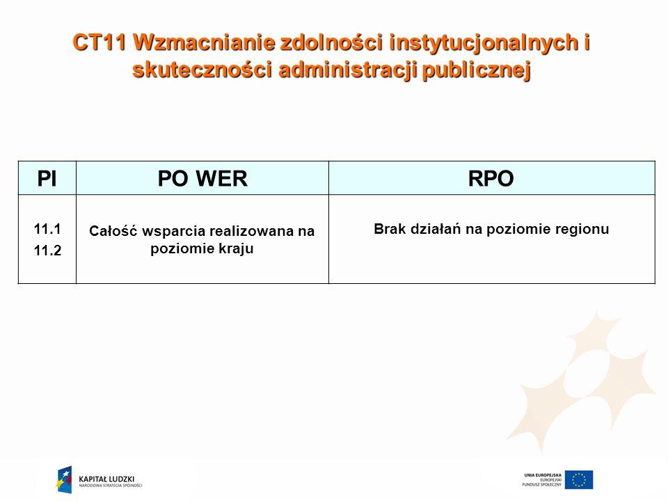 CT11 Wzmacnianie zdolności instytucjonalnych i skuteczności administracji publicznej