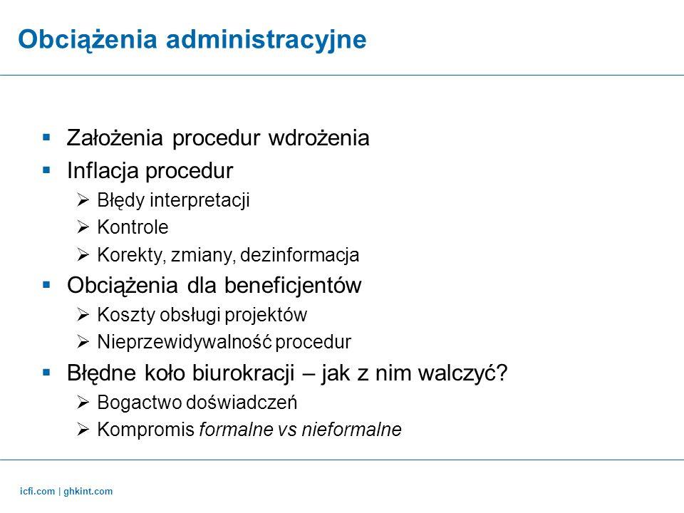 Obciążenia administracyjne