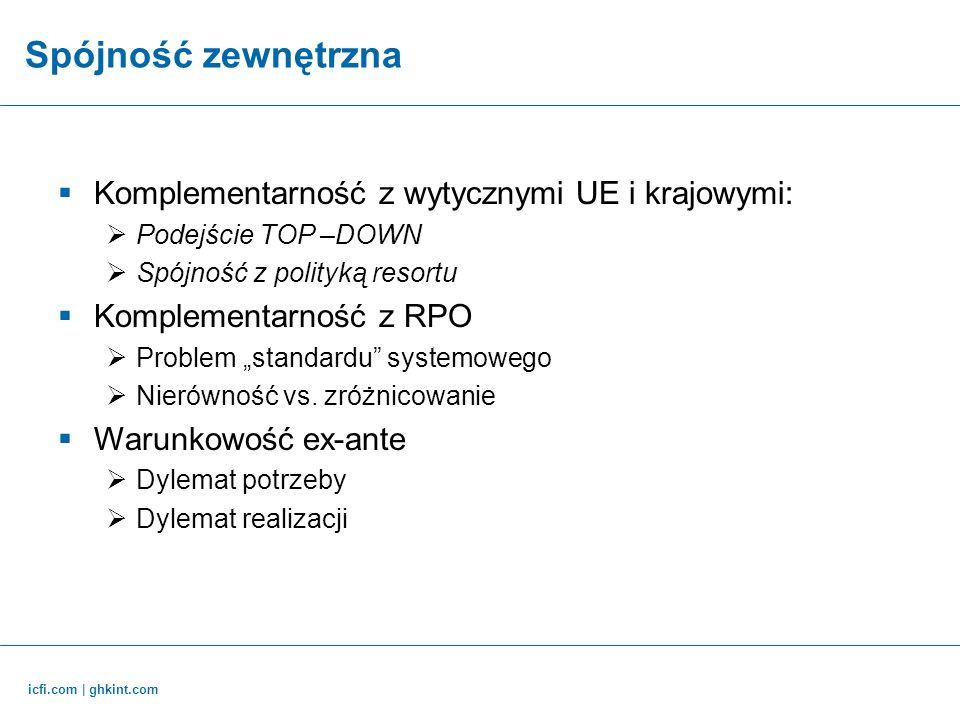 Spójność zewnętrzna Komplementarność z wytycznymi UE i krajowymi: