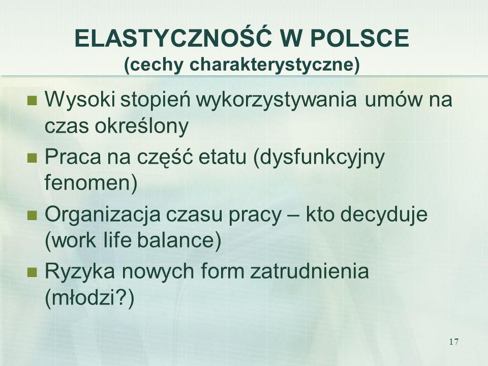 ELASTYCZNOŚĆ W POLSCE (cechy charakterystyczne)
