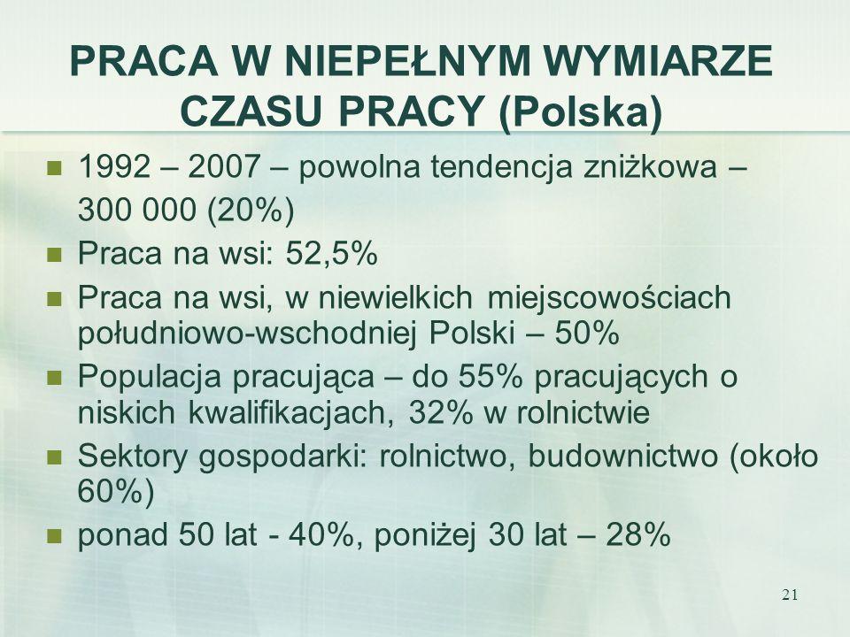 PRACA W NIEPEŁNYM WYMIARZE CZASU PRACY (Polska)