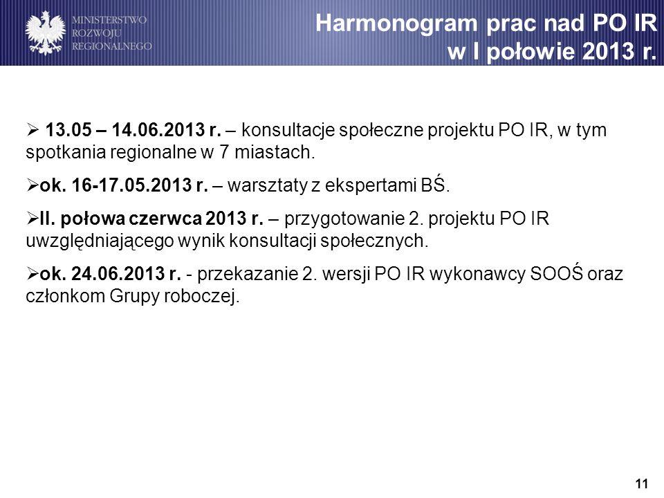 Harmonogram prac nad PO IR w I połowie 2013 r.