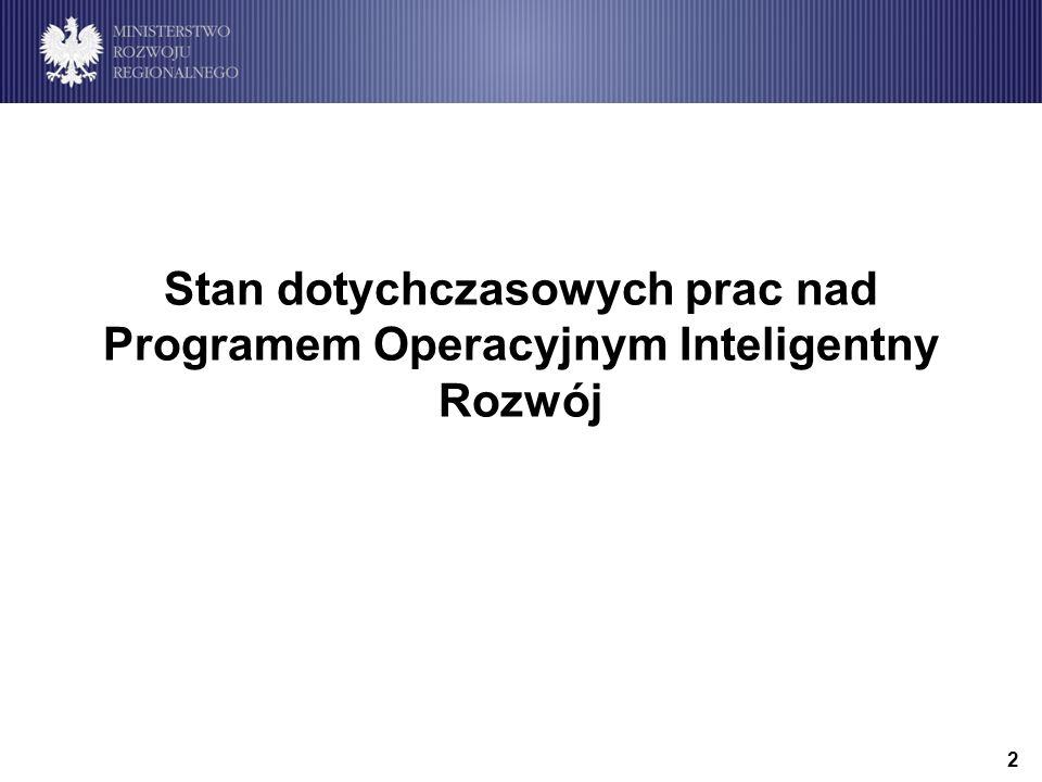Stan dotychczasowych prac nad Programem Operacyjnym Inteligentny Rozwój