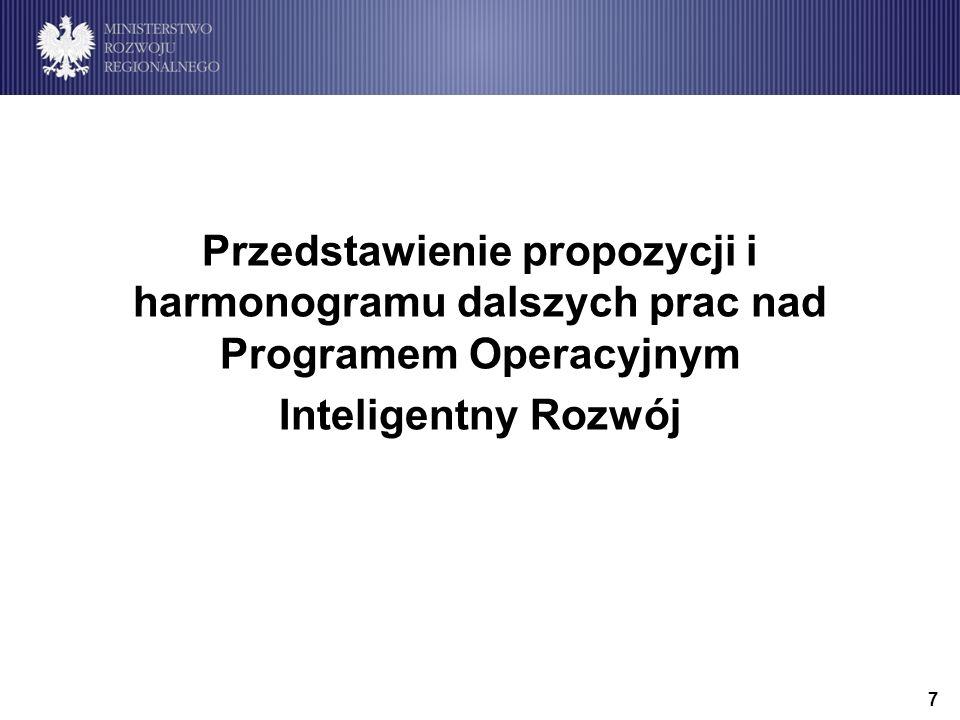 Przedstawienie propozycji i harmonogramu dalszych prac nad Programem Operacyjnym