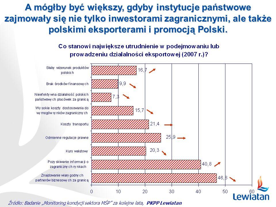 A mógłby być większy, gdyby instytucje państwowe zajmowały się nie tylko inwestorami zagranicznymi, ale także polskimi eksporterami i promocją Polski.