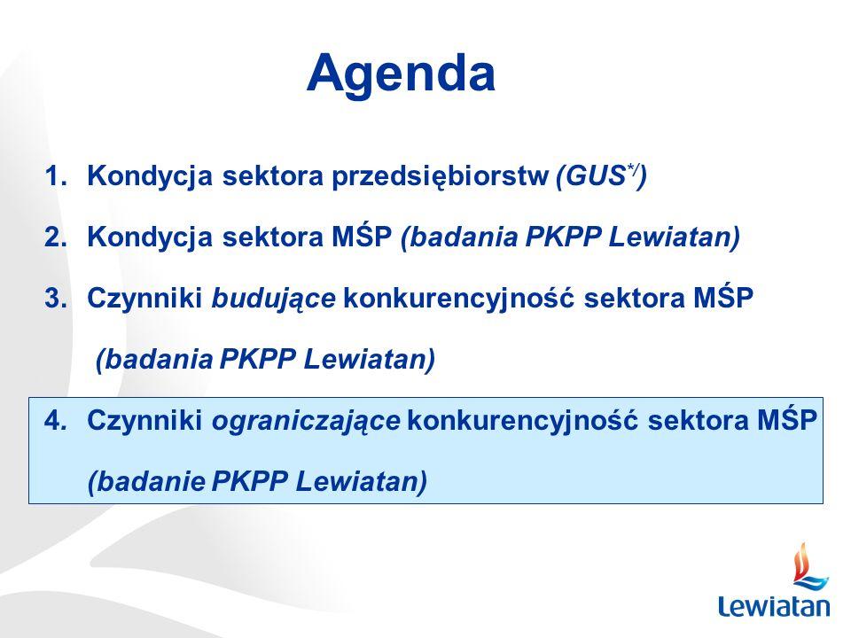Agenda Kondycja sektora przedsiębiorstw (GUS*/)