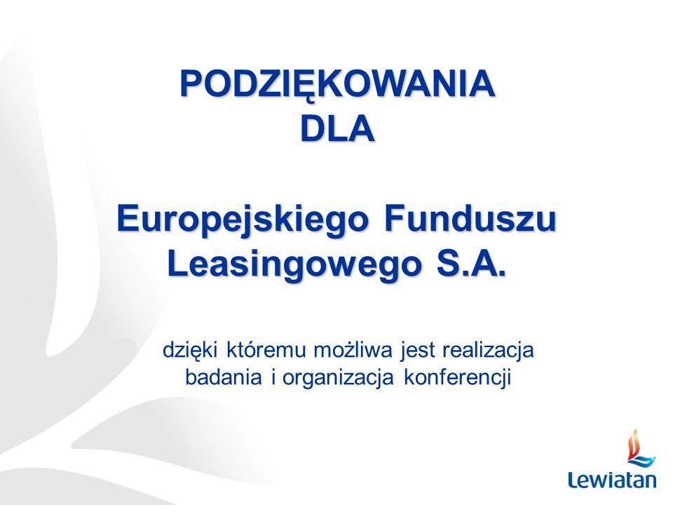 Europejskiego Funduszu Leasingowego S.A.